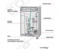 ERSE-YM9EC Ecodan Hydromodul szerkezeti rajz