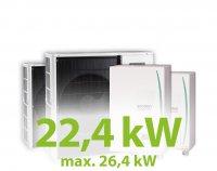 MC.22HZ PACK15 kaszkád hűtő-fűtő rendszer